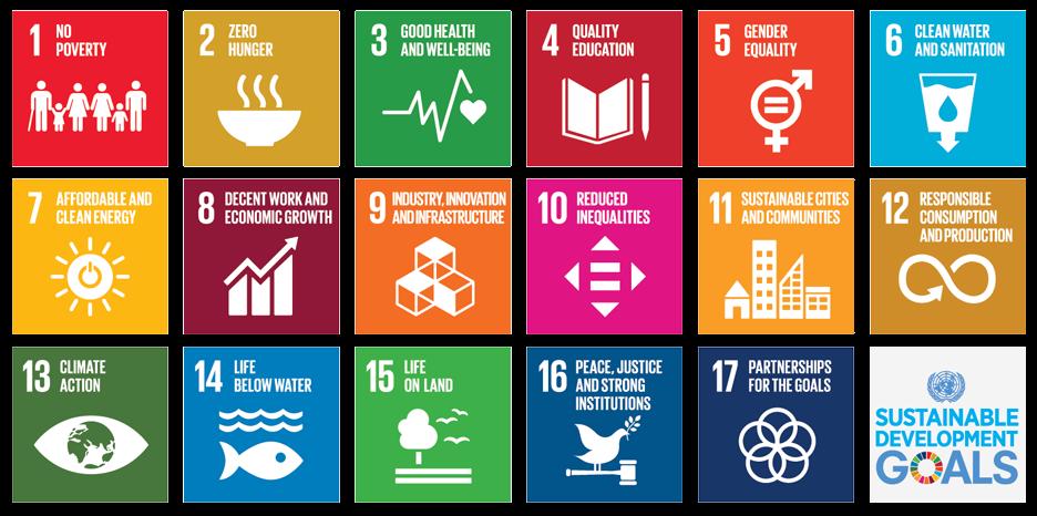 Sustainamble goals